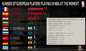 nba-players